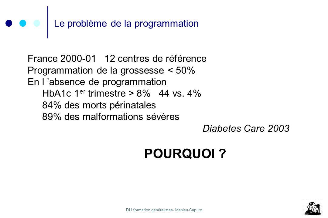 DU formation généralistes- Mahieu-Caputo Le problème de la programmation France 2000-01 12 centres de référence Programmation de la grossesse < 50% En