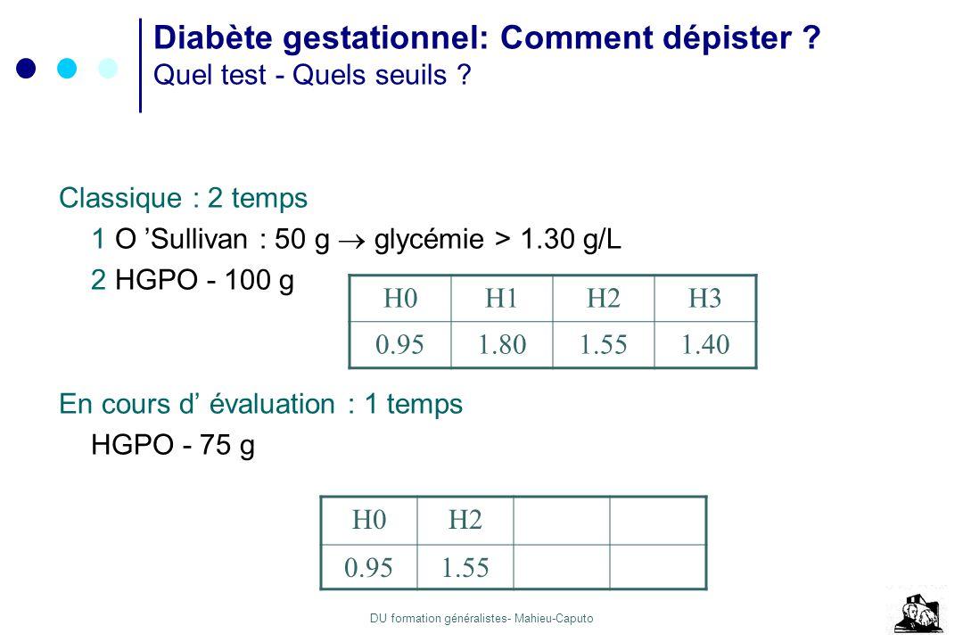 DU formation généralistes- Mahieu-Caputo Diabète gestationnel: Comment dépister ? Quel test - Quels seuils ? Classique : 2 temps 1 O Sullivan : 50 g g