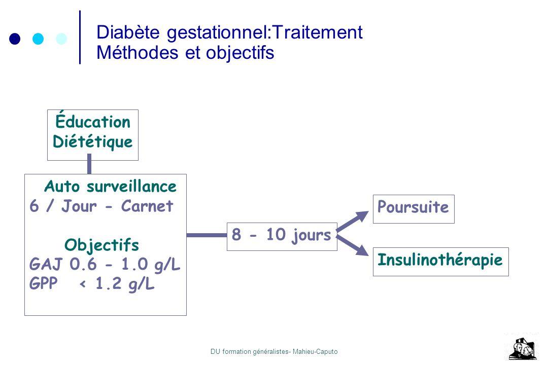 DU formation généralistes- Mahieu-Caputo Diabète gestationnel:Traitement Méthodes et objectifs Éducation Diététique Auto surveillance 6 / Jour - Carne