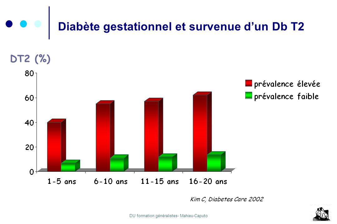 DU formation généralistes- Mahieu-Caputo Kim C, Diabetes Care 2002 DT2 (%) Diabète gestationnel et survenue dun Db T2