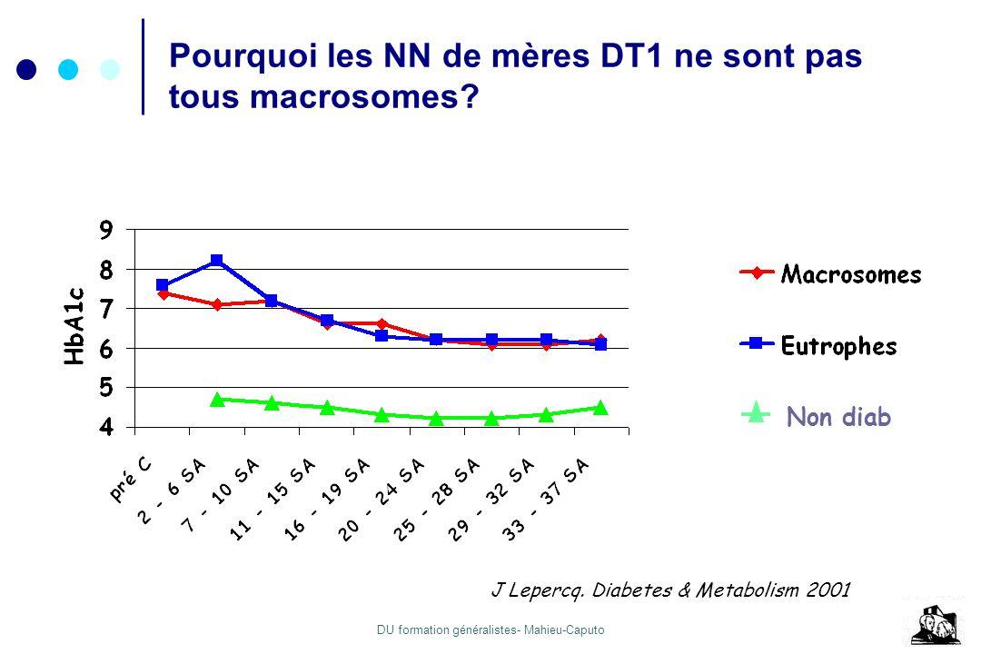 DU formation généralistes- Mahieu-Caputo Pourquoi les NN de mères DT1 ne sont pas tous macrosomes? Non diab J Lepercq. Diabetes & Metabolism 2001