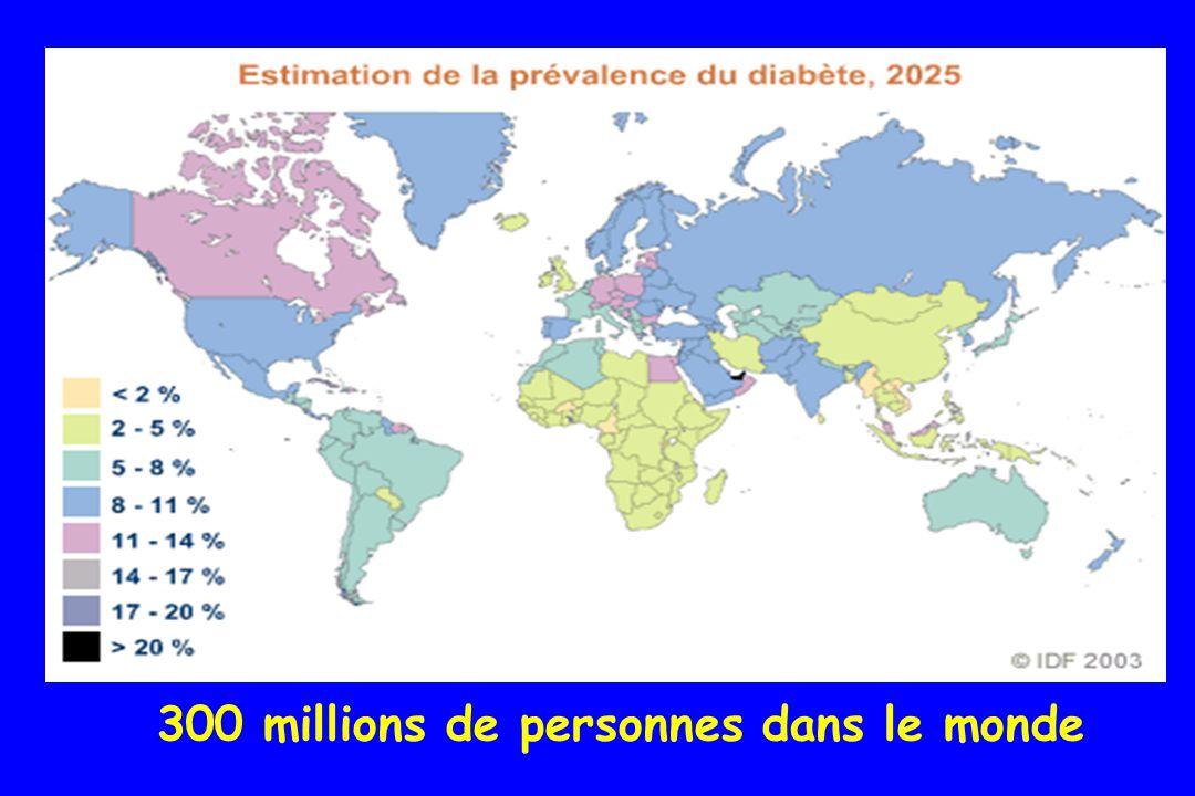 300 millions de personnes dans le monde