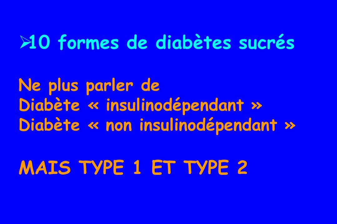 Diabète de type 1: 5 à 10% des diabètes DU A UNE CARENCE EN INSULINE