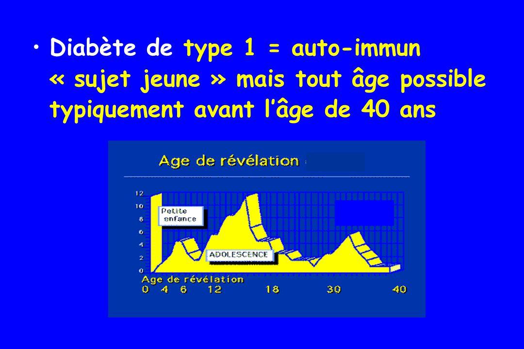 Diabète de type 1 = auto-immun « sujet jeune » mais tout âge possible typiquement avant lâge de 40 ans sujet mince évolution souvent rapide pas de cas dans la famille