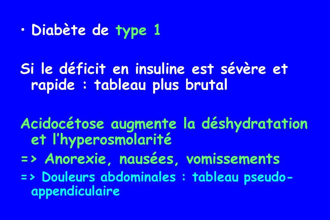 AU MAXIMUM ACIDOCETOSE : Hyperglycémie Accumulation de corps cétoniques