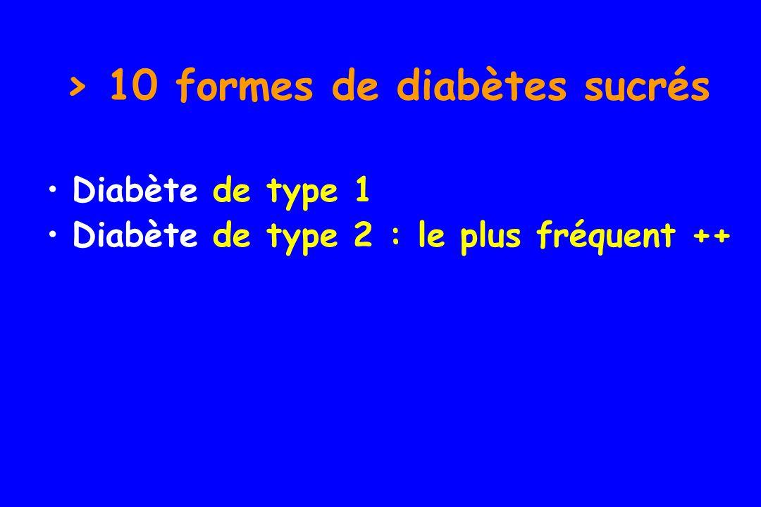 Diabète de type 2 : le plus fréquent ++ 135 millions de sujets dans le monde > 90% des diabètes 5% de la population en France