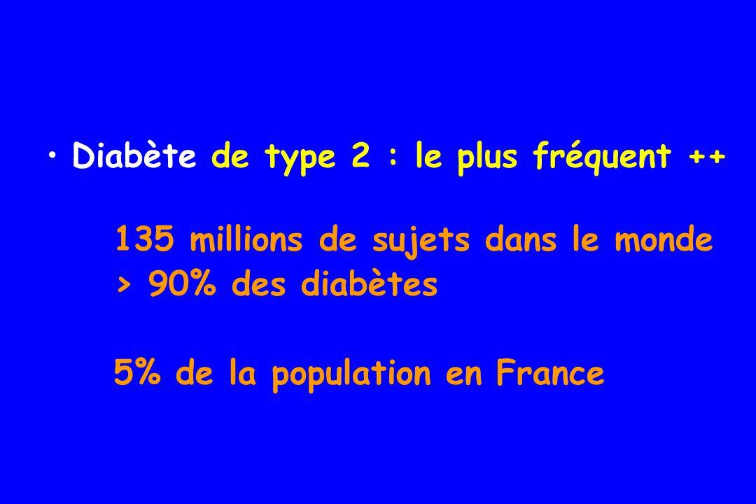Nombre de diabétiques diagnostiqués