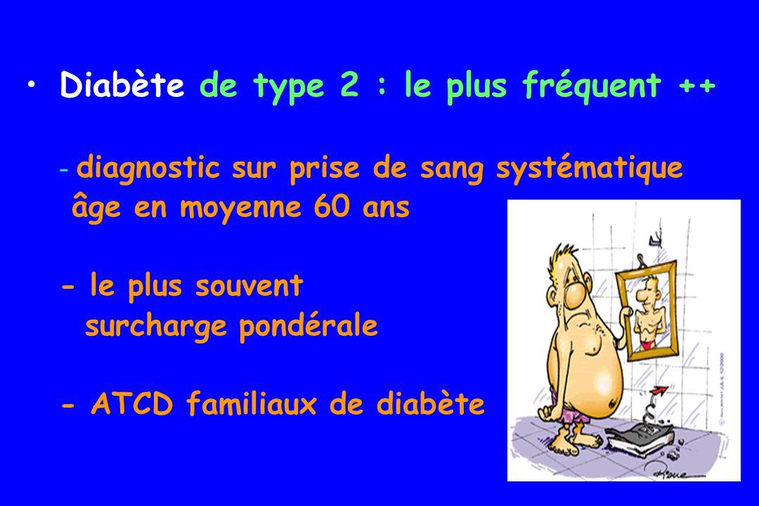 Depuis quelques années le diabète de type 2 atteint Aussi les enfants et les adolescents….