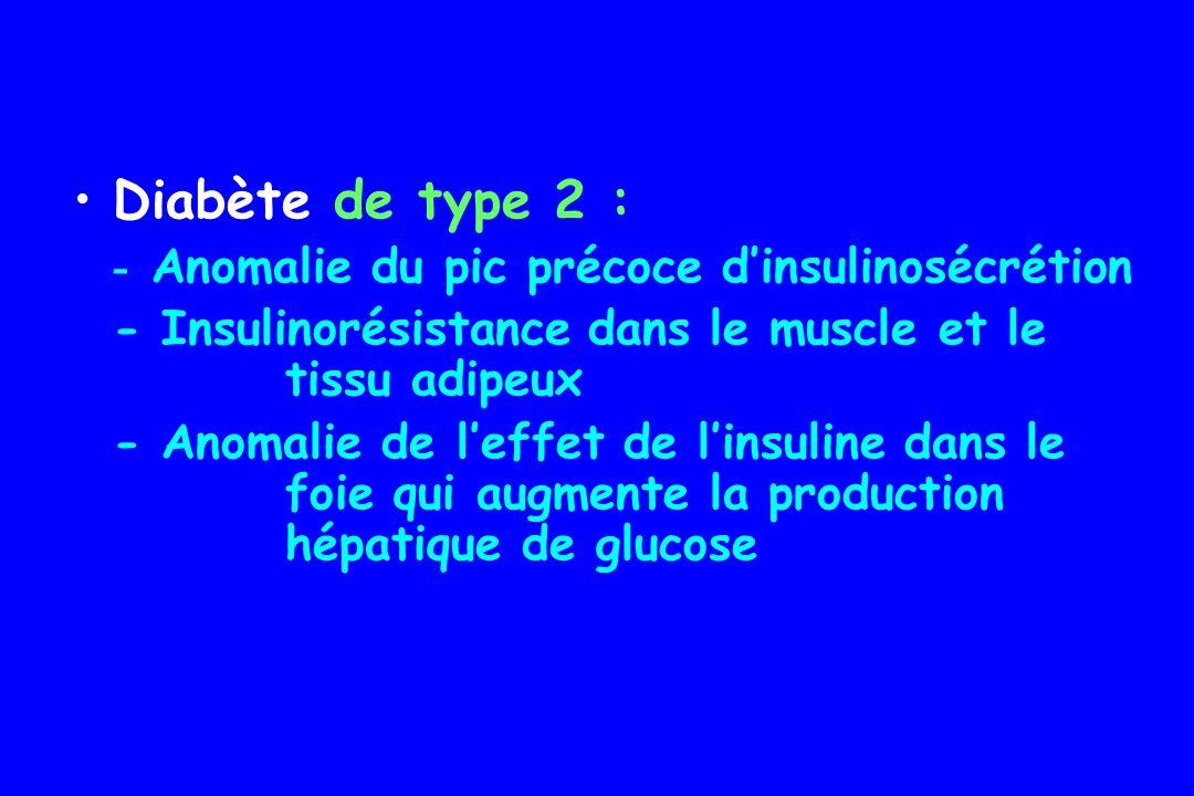 Diabète de type 2 : modes de découverte glycémie systématique lors dun bilan de santé ++++ complication : rétinopathie, néphropathie, macroangiopathie, neuropathie