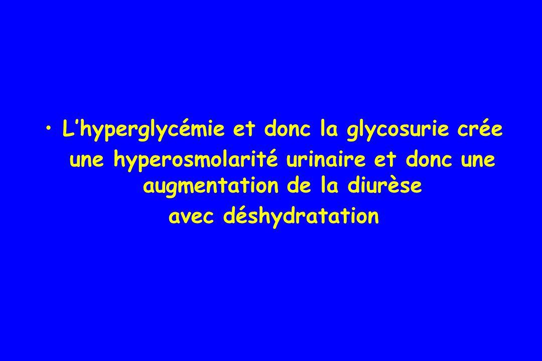 DEFINITION DU DIABETE Glycémie à jeûn > 1,26 g/l (7 mmol/l) Et/ou Glycémie postprandiale ou au hasard > 2g/l (11 mmol/l) A DEUX REPRISES