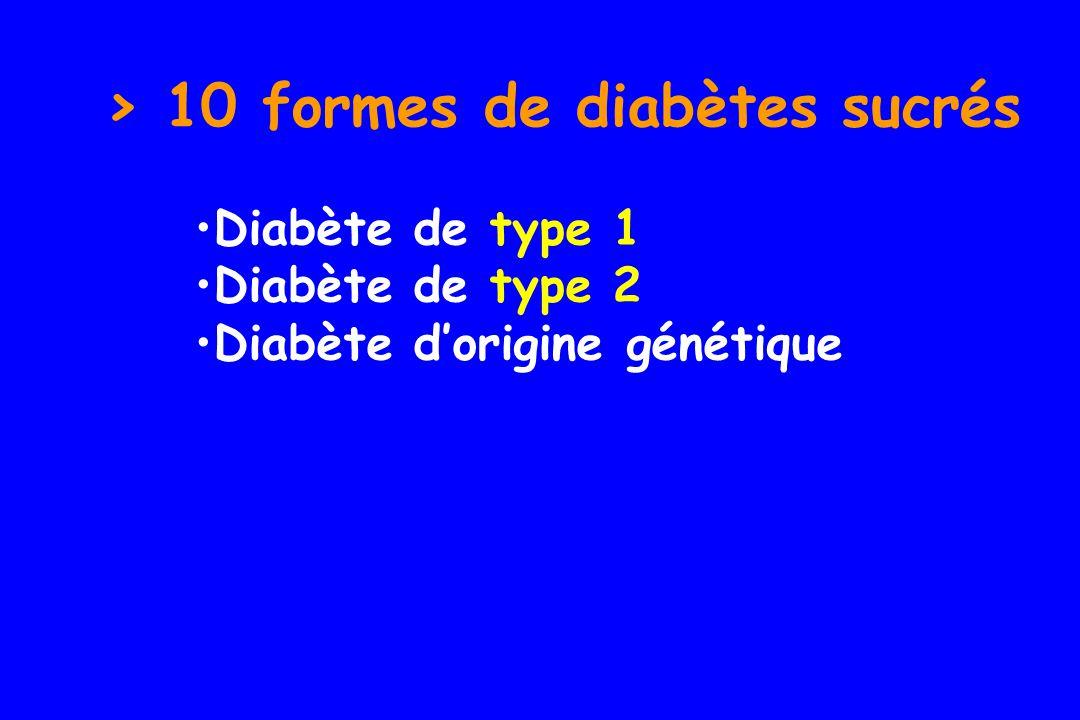 Diabètes dorigine génétique : monogénique diabète MODY Maturity Onset Diabetes of the Young 1 à 5% de tous les diabètes 6 types différents identifiés à ce jour autosomique dominant début avant 25 ans sans acidocétose Fajans SS N Engl J Med 2001; 345: 971