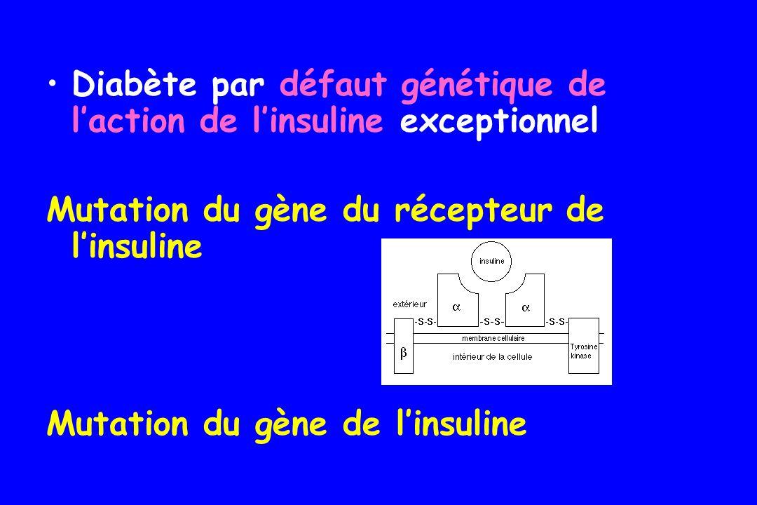 Diabète de type 1 Diabète de type 2 Diabète dorigine génétique Diabète secondaire à une anomalie exocrine du pancréas > 10 formes de diabètes sucrés