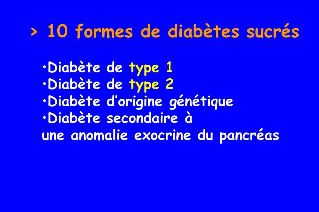Diabètes secondaires à une anomalie du pancréas exocrine : pancréatite chronique calcifiante pancréatectomie K pancréas mucoviscidose hémochromatose (diabète présent 50% des sujets au moment du diagnostic)
