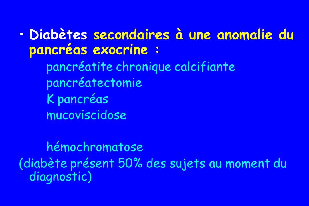 Diabète de type 1 Diabète de type 2 Diabète dorigine génétique Diabète secondaire à une anomalie exocrine du pancréas Diabète secondaire à une pathologie endocrinienne > 10 formes de diabètes sucrés