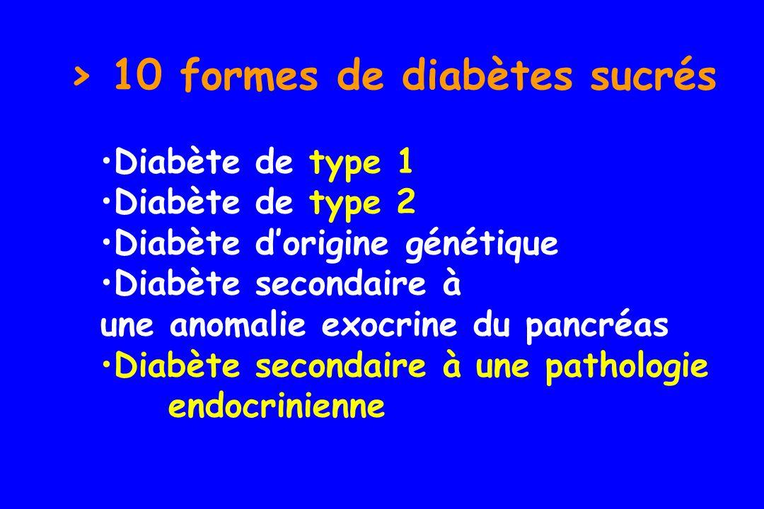 Diabètes secondaires à une pathologie endocrinienne acromégalie (GH) maladie de Cushing (cortisol) phéochromocytome (catécholamines) glucagonome (glucagon) hyperthyroïdie..