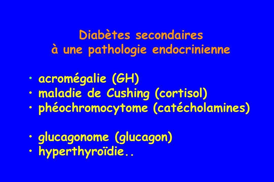 Diabète de type 1 Diabète de type 2 Diabète dorigine génétique Diabète secondaire à une anomalie exocrine du pancréas Diabète secondaire à une pathologie endocrinienne Diabète secondaire à des traitements > 10 formes de diabètes sucrés