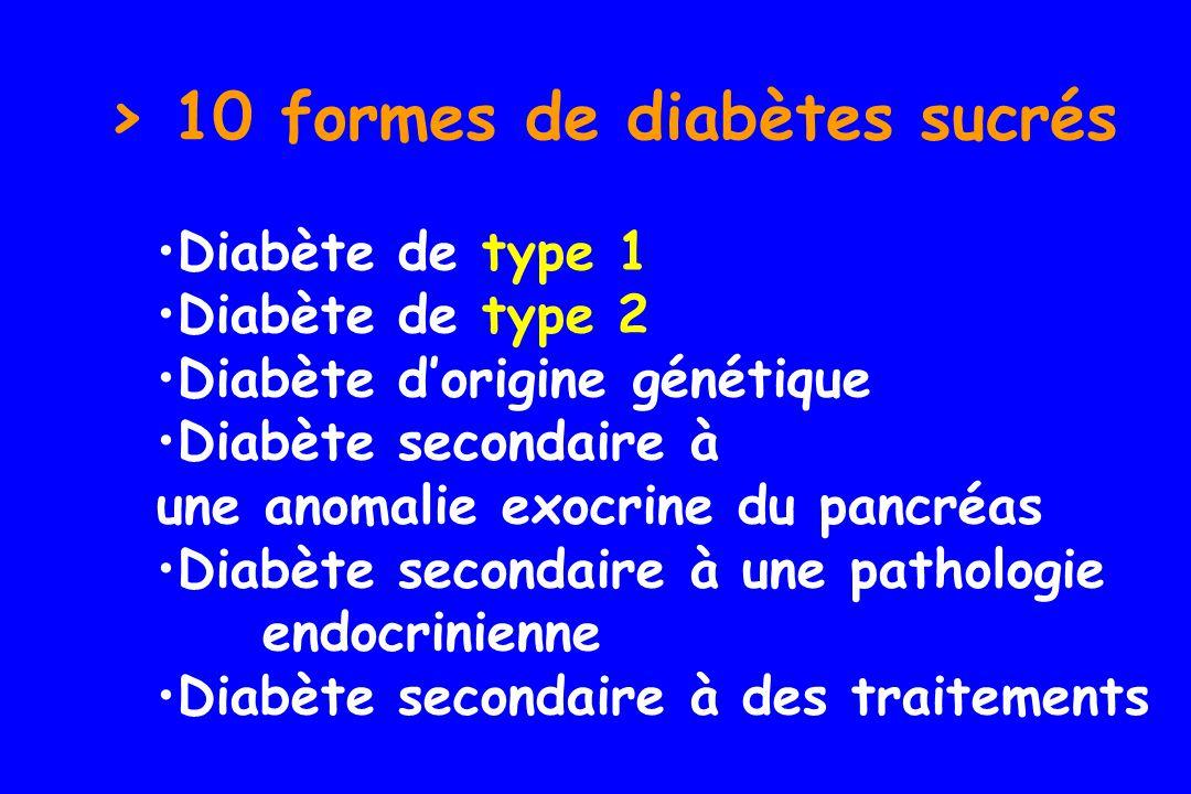 Diabètes secondaires à des traitements corticoïdes diurétiques thiazidiques inhibiteurs de protéases béta bloquants cyclosporine, tacrolimus …