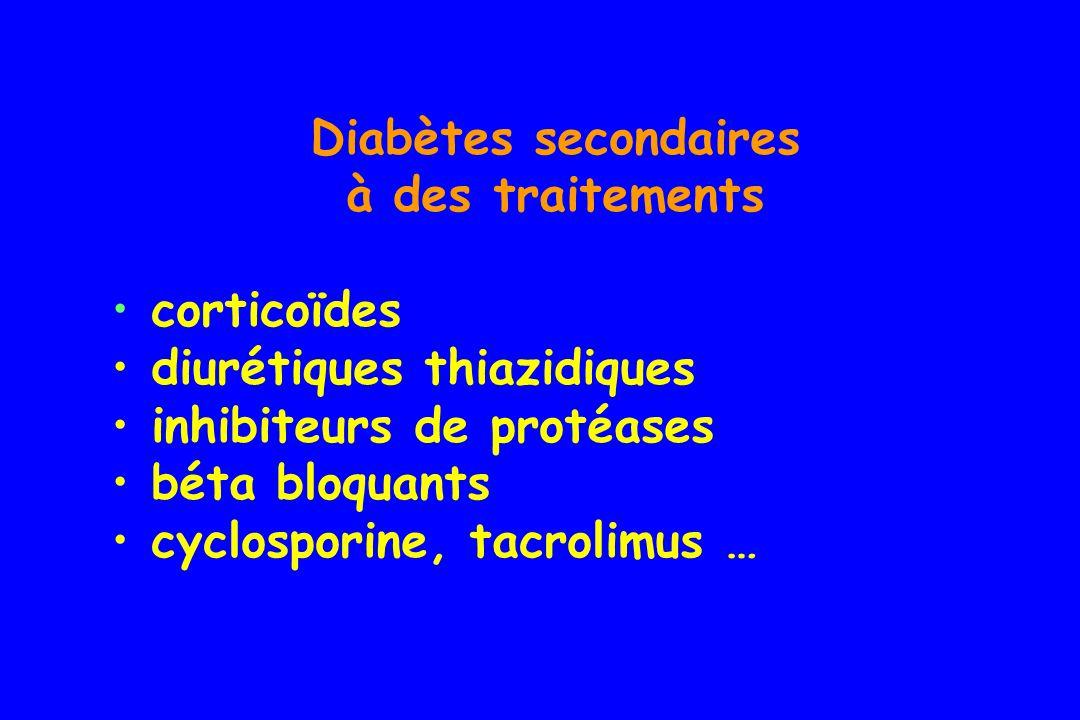 CONCLUSIONS Type 1 autoimmun : 5-10% ++ Type 2 90 % ++++ origine génétique 2 à 3% origine pancréatique origine endocrinienne origine médicamenteuse