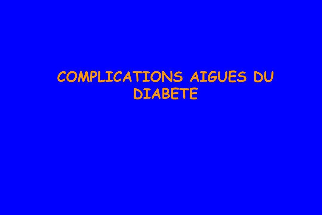 Acidocétose Hyperosmolarité Acidose lactique Hypoglycémie secondaire au traitement Complications aigues du diabète : coma potentiel
