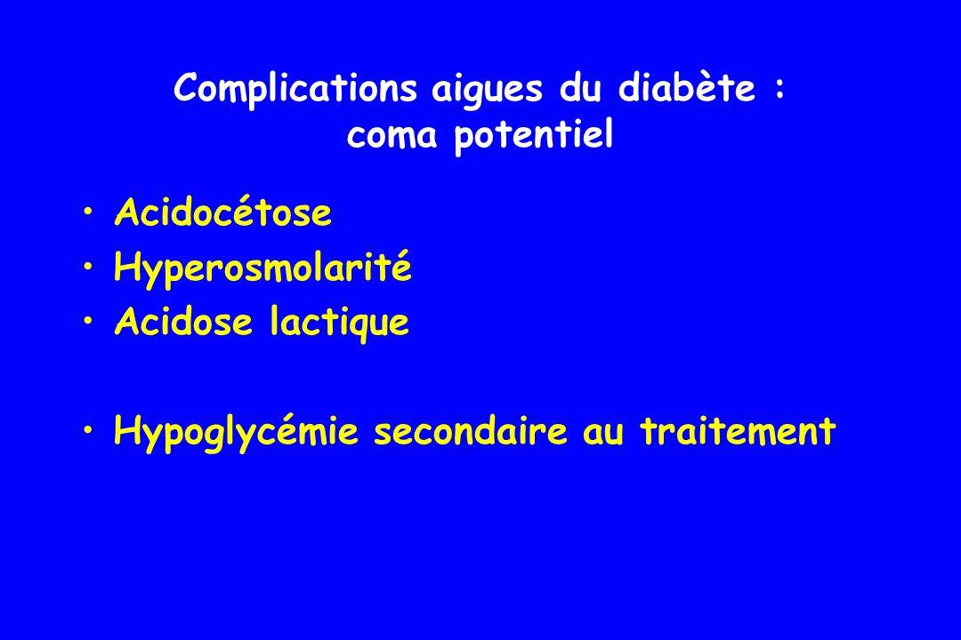 Elle peut être révélatrice du diabète de type 1 Elle peut survenir lors dune complication quelque soit le type de diabète (ex: Infarctus du myocarde) Elle est mortelle dans 5% des cas Toujours rechercher un facteur de décompensation (infection, problème de compliance) Acidocétose