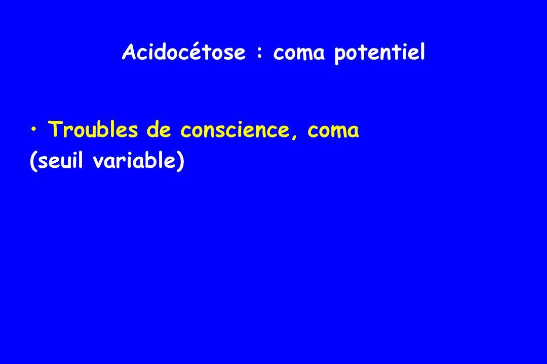 Hyperglycémie Glycosurie +++ Cétonurie à la bandelette +,++,+++ NE PAS CONFONDRE AVEC LA CETOSE DE JEÛNE Cétonémie Bicarbonates bas (5-15 mmol/l) Potassium normal ou plutôt élevé (5 à 8 mmol/l) malgré la déplétion globale en K Acidocétose