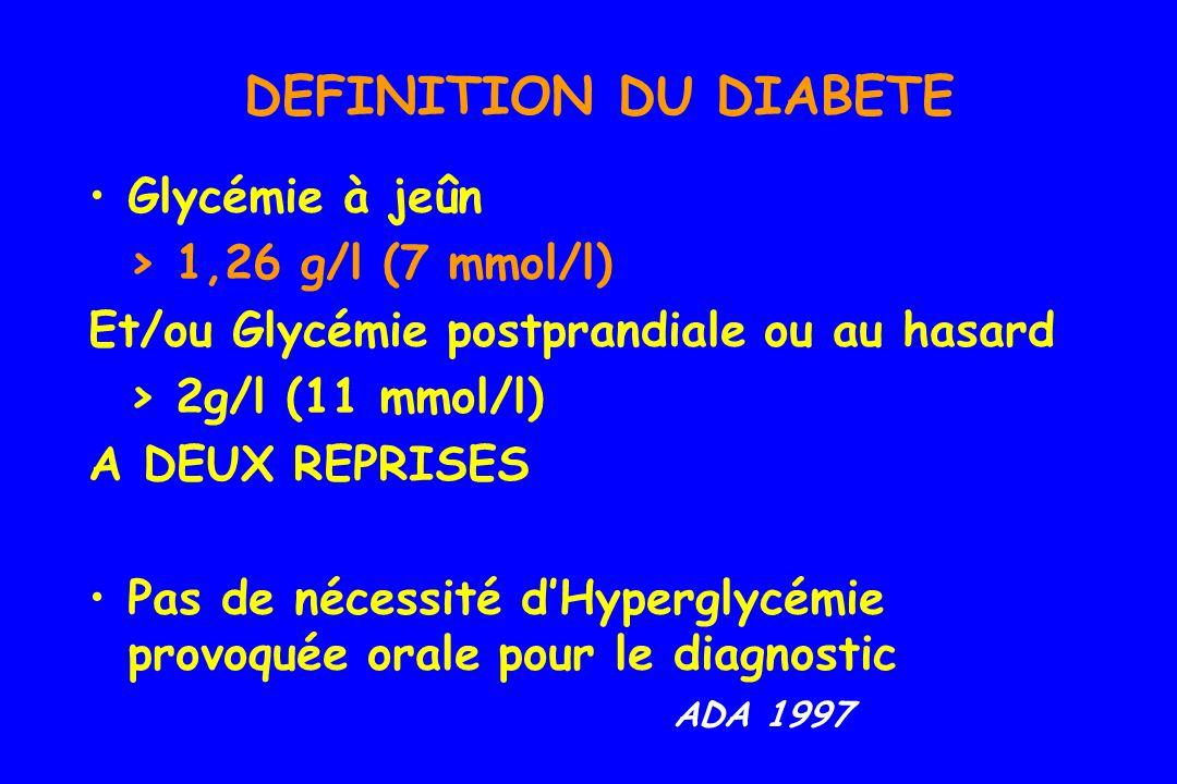 DEFINITION DU DIABETE PAS DE NECESSITE DHbA1C dans la définition du diabète (hémoglobine glycosylée, reflet de la moyenne de la glycémie sur 3 mois)