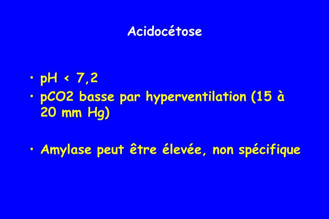 Cest une urgence thérapeutique : INSULINE +++ Acidocétose