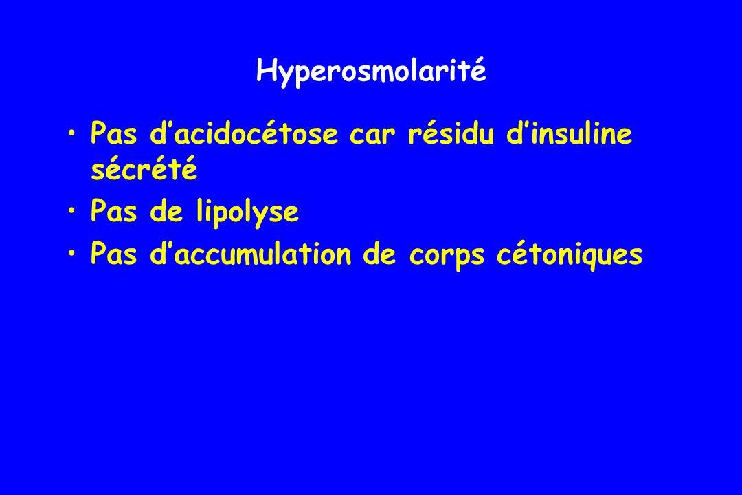 Début insidieux Notion de déficit dapports hydriques Déshydratation profonde +++ Hyperosmolarité