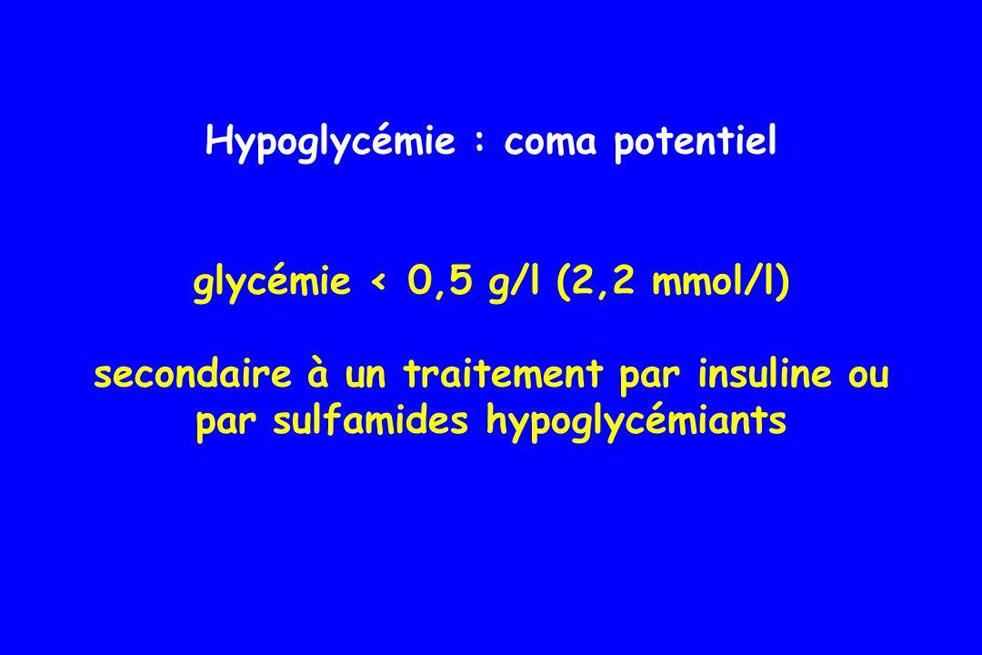 CONCLUSIONS 1.Acidocétose souvent révélatrice dun diabète de type 1 = carence aigue en insuline 2.