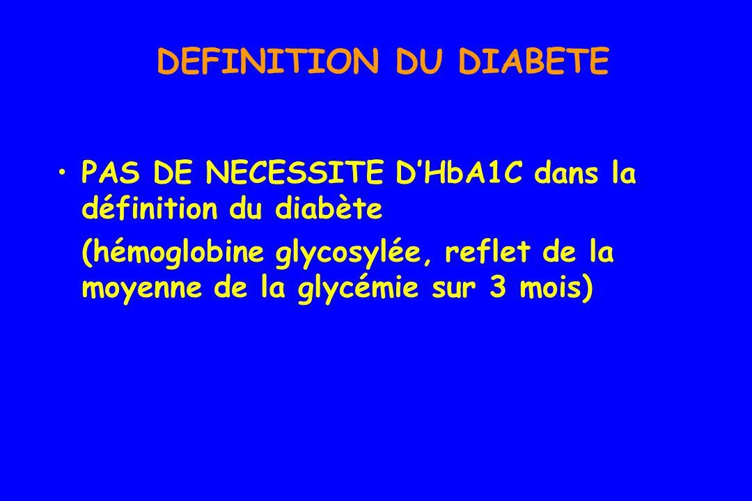 DEFINITION Glycémie Normale Glycémie à jeûn < 1,1g/l (Glycémie 2h de lHyperglycémie provoquée orale avec 75 g<1,40 g/l )