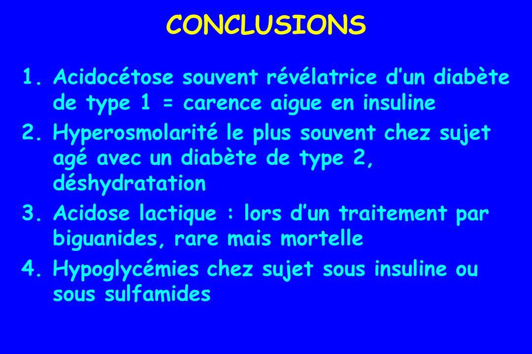 CONCLUSIONS 1. Acidocétose souvent révélatrice dun diabète de type 1 = carence aigue en insuline 2. Hyperosmolarité le plus souvent chez sujet agé ave