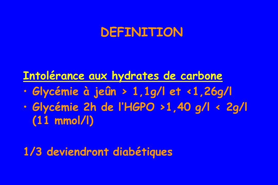 DEFINITION Intolérance aux hydrates de carbone Glycémie à jeûn > 1,1g/l et <1,26g/l Glycémie 2h de lHGPO >1,40 g/l < 2g/l (11 mmol/l) 1/3 deviendront