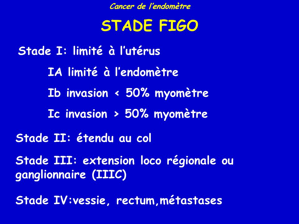 Cancer de lendomètre STADE FIGO LIRM montre une atteinte limitée à lutérus avec une infiltration du myomètre à 50%.