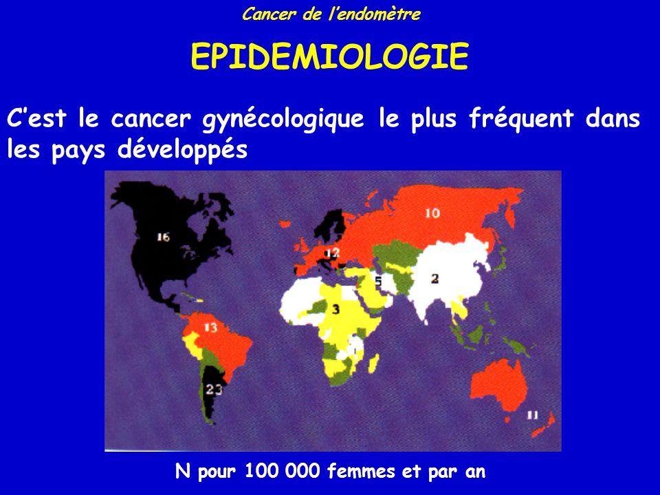 20 à 25% des cas sont diagnostiqués avant la ménopause AUTRES CIRCONSTANCES DE DIAGNOSTIC - ménométrorragies - bilan infertilité - pièce dhystérectomie Cancer de lendomètre