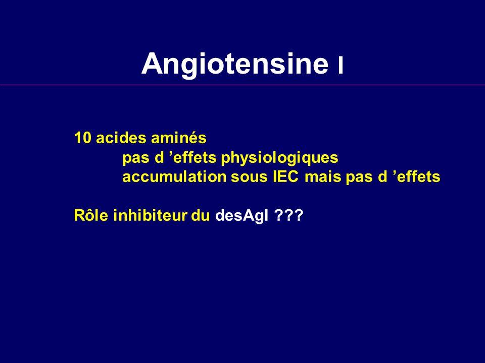Angiotensine I 10 acides aminés pas d effets physiologiques accumulation sous IEC mais pas d effets Rôle inhibiteur du desAgI ???