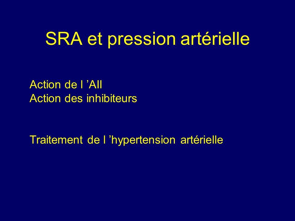 SRA et pression artérielle Action de l AII Action des inhibiteurs Traitement de l hypertension artérielle