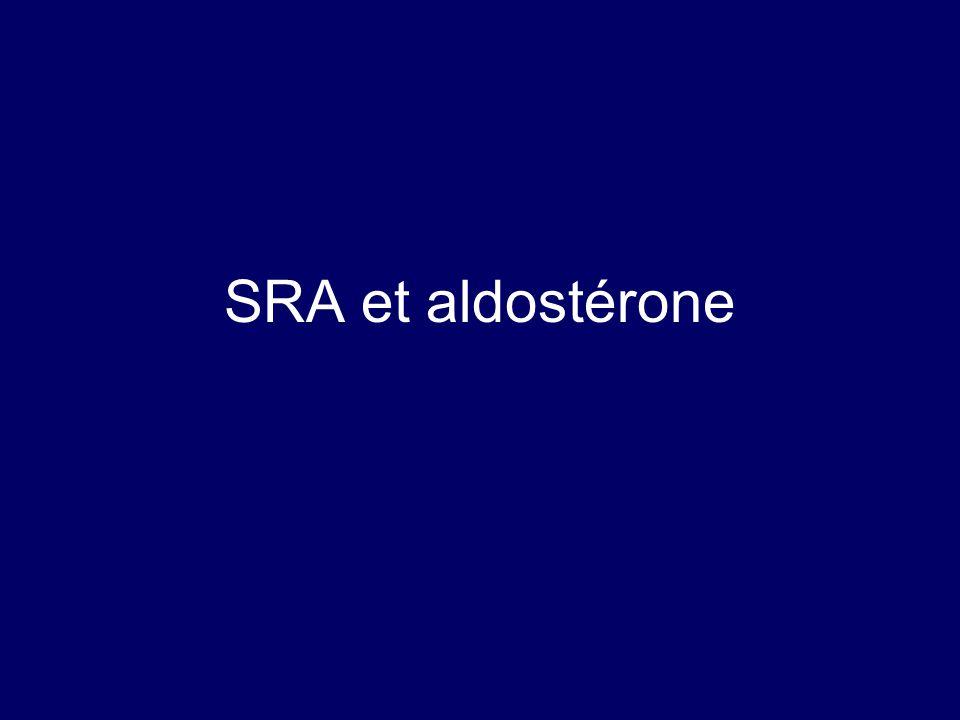SRA et aldostérone