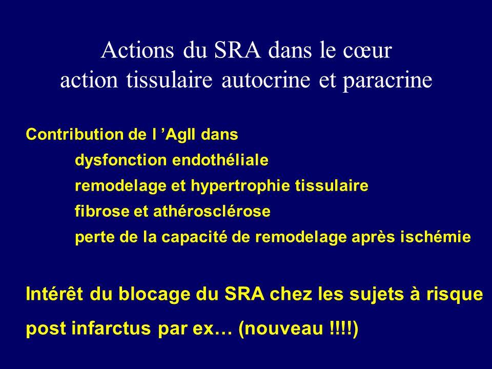 Actions du SRA dans le cœur action tissulaire autocrine et paracrine Contribution de l AgII dans dysfonction endothéliale remodelage et hypertrophie tissulaire fibrose et athérosclérose perte de la capacité de remodelage après ischémie Intérêt du blocage du SRA chez les sujets à risque post infarctus par ex… (nouveau !!!!)