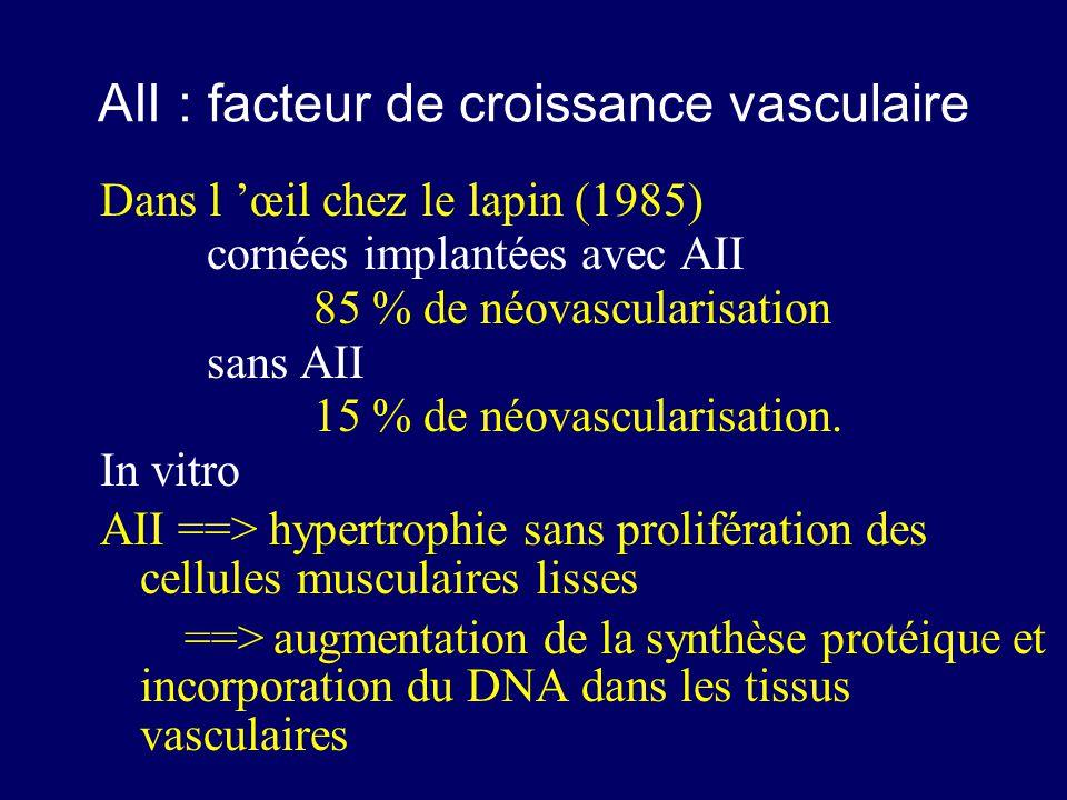 AII : facteur de croissance vasculaire Dans l œil chez le lapin (1985) cornées implantées avec AII 85 % de néovascularisation sans AII 15 % de néovasc