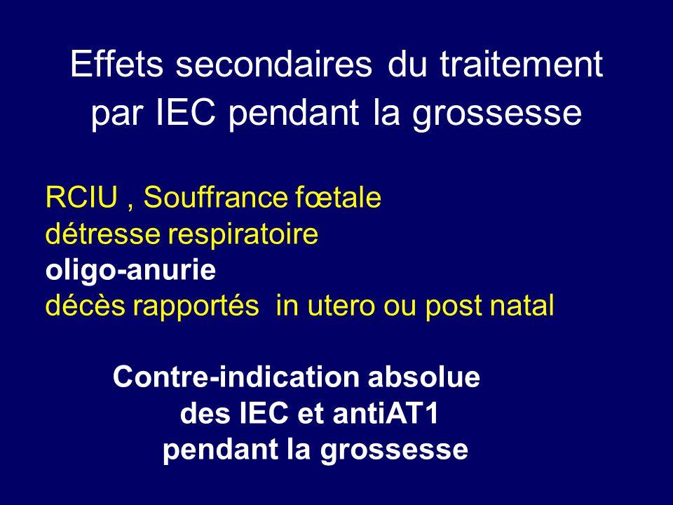 Effets secondaires du traitement par IEC pendant la grossesse RCIU, Souffrance fœtale détresse respiratoire oligo-anurie décès rapportés in utero ou post natal Contre-indication absolue des IEC et antiAT1 pendant la grossesse