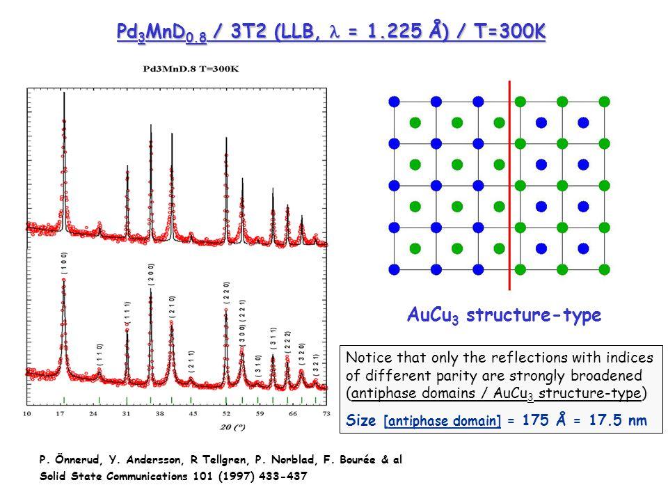 Pd 3 MnD 0.8 / 3T2 (LLB, = 1.225 Å) / T=300K P. Önnerud, Y. Andersson, R Tellgren, P. Norblad, F. Bourée & al Solid State Communications 101 (1997) 43