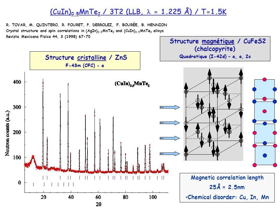 (CuIn) 0.5 MnTe 2 / 3T2 (LLB, = 1.225 Å) / T=1.5K R. TOVAR, M. QUINTERO, R. FOURET, P. DERROLEZ, F. BOURÉE, B. HENNION Crystal structure and spin corr