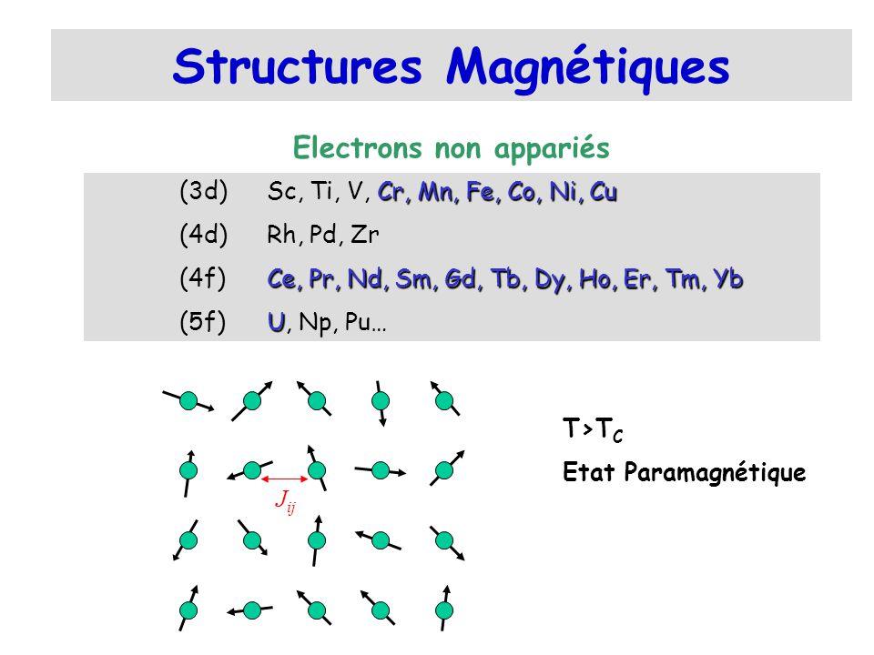 Structures Magnétiques Cr, Mn, Fe, Co, Ni, Cu (3d) Sc, Ti, V, Cr, Mn, Fe, Co, Ni, Cu (4d) Rh, Pd, Zr Ce, Pr, Nd, Sm, Gd, Tb, Dy, Ho, Er, Tm, Yb (4f) C