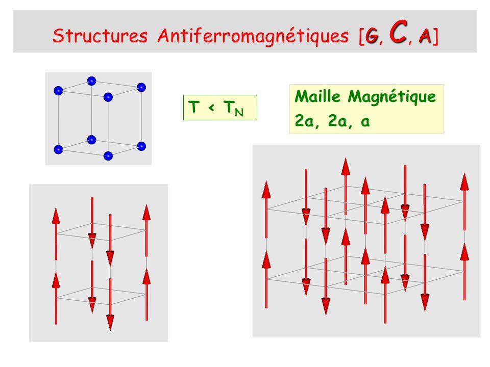 G C A Structures Antiferromagnétiques [G, C, A] T < T N Maille Magnétique 2a, 2a, a