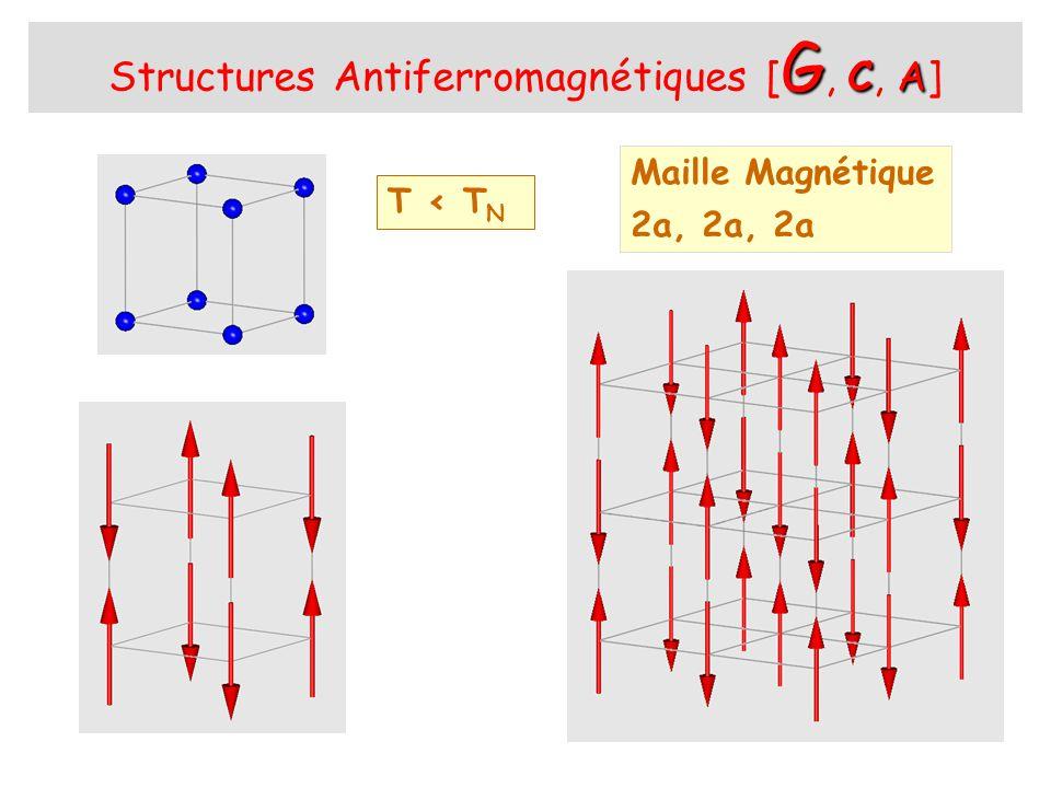 G CA Structures Antiferromagnétiques [ G, C, A] T < T N Maille Magnétique 2a, 2a, 2a