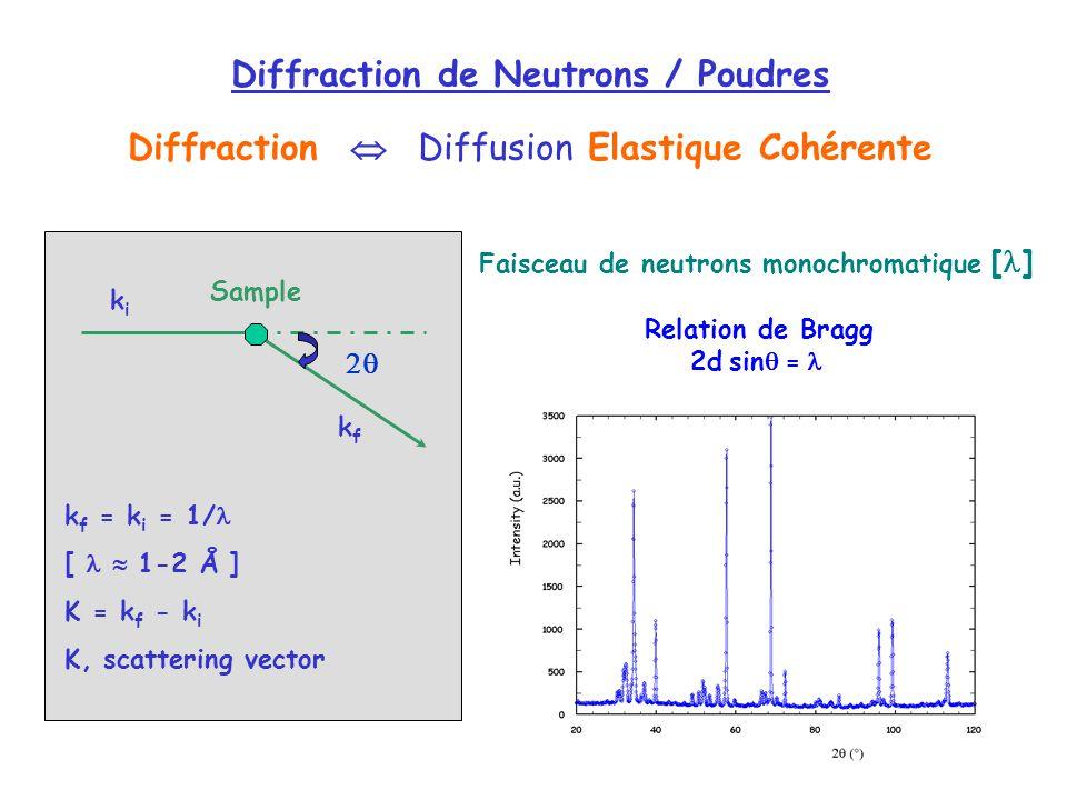 Faisceau de neutrons monochromatique [ ] Relation de Bragg 2d sin = Diffraction de Neutrons / Poudres Diffraction Diffusion Elastique Cohérente k f =