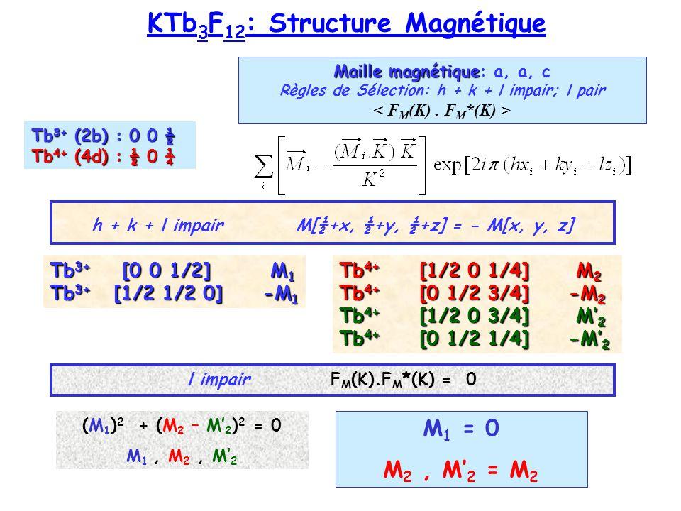 KTb 3 F 12 : Structure Magnétique 100 001 111210 201 102 300 221 212 003 311 001 320 302 203 M[Tb 3+ ] = 0 M[Tb 4+ ] = 6.85(5) B M // c a,c; S; Z; U, Y; M R N = 3.50% R M = 2.85% E.