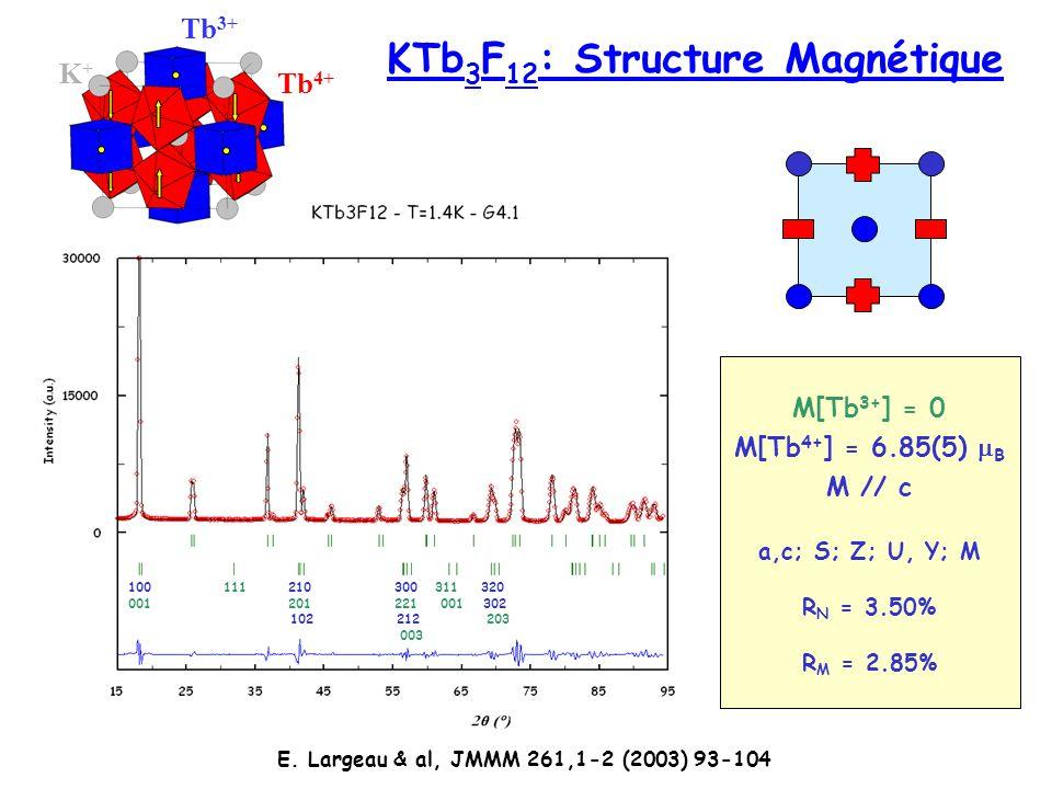 KTb 3 F 12 : Structure Magnétique 100 001 111210 201 102 300 221 212 003 311 001 320 302 203 M[Tb 3+ ] = 0 M[Tb 4+ ] = 6.85(5) B M // c a,c; S; Z; U,