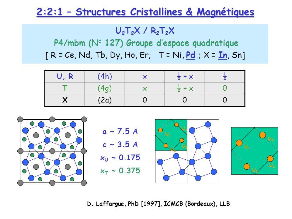 2:2:1 – Structures Cristallines & Magnétiques U 2 T 2 X / R 2 T 2 X P4/mbm (N° 127) Groupe despace quadratique [ R = Ce, Nd, Tb, Dy, Ho, Er; T = Ni, P