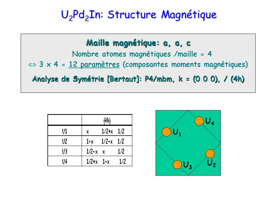 U 2 Pd 2 In: Structure Magnétique Maille magnétique: a, a, c Nombre atomes magnétiques /maille = 4 3 x 4 = 12 paramètres (composantes moments magnétiq
